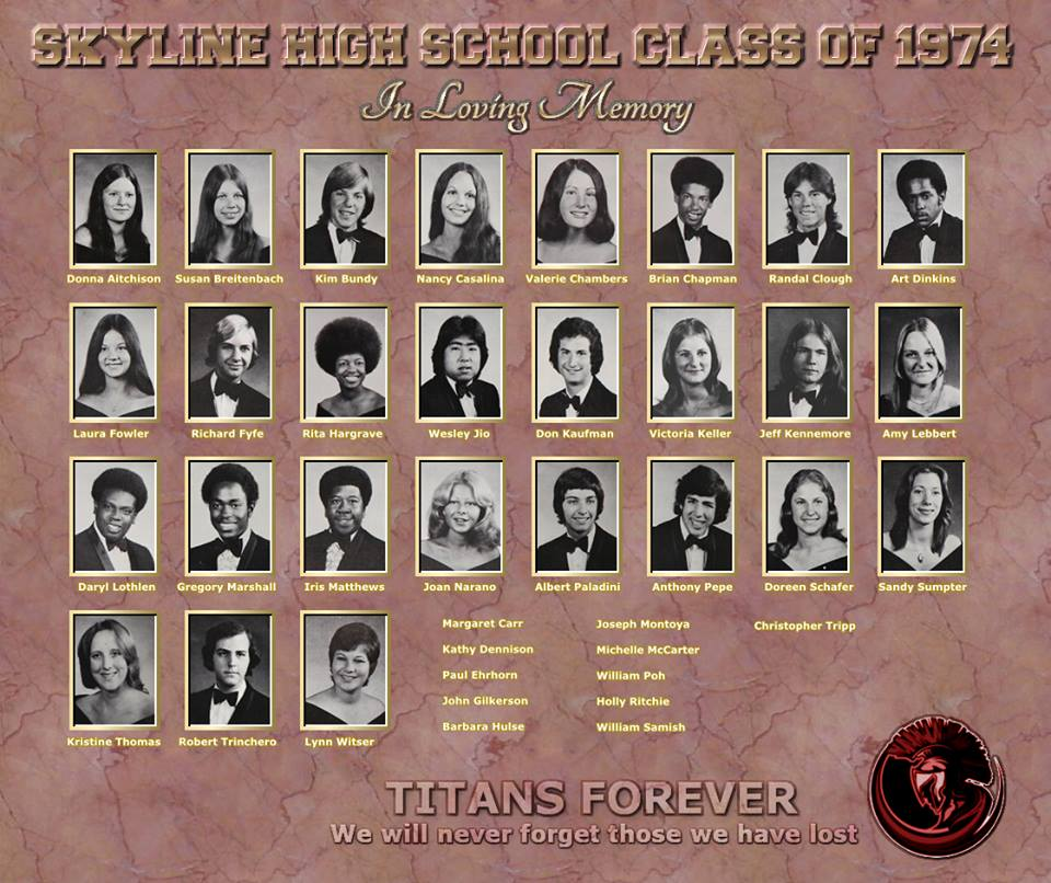 Classmates who have passed away